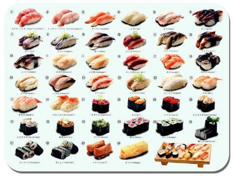 Sushi Mouse Mat. 40 Different Types In English & Japanese Menu List Mouse Pad